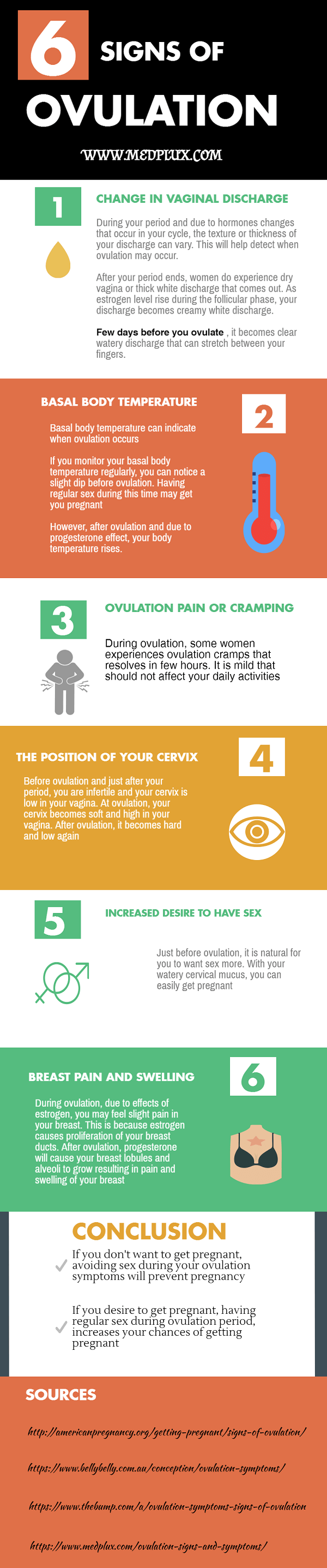 symptoms and signs of ovulation infographic
